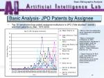 basic analysis jpo patents by assignee