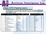 data epo patents cont
