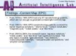 findings content map epo
