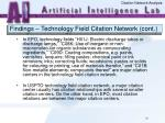 findings technology field citation network cont