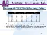 summary uspto epto jpo technology fields