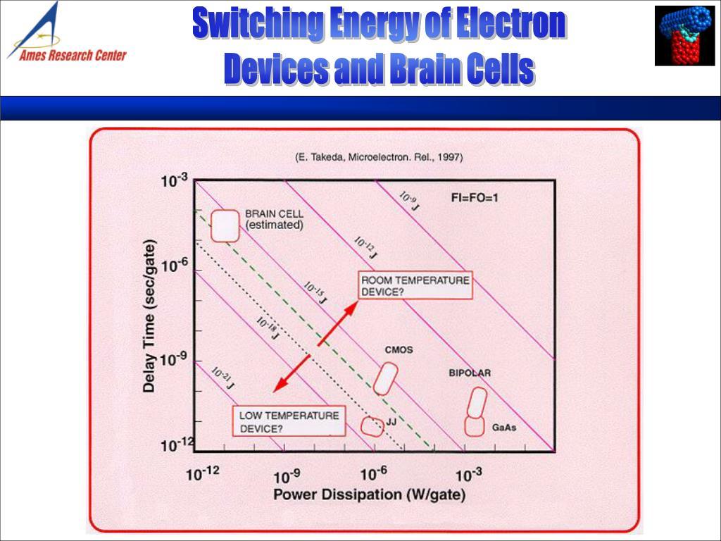 Switching Energy of Electron