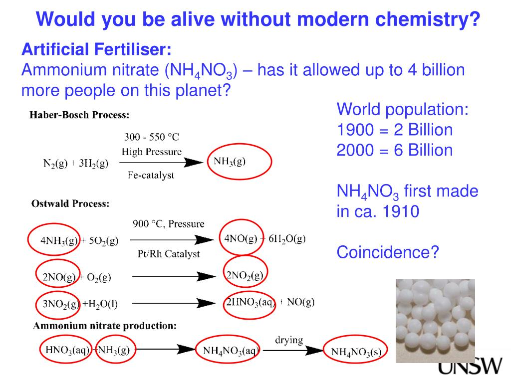 Would you be alive without modern chemistry?