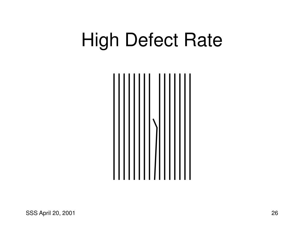 High Defect Rate