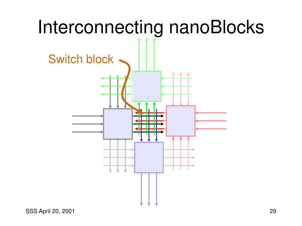 Interconnecting nanoBlocks