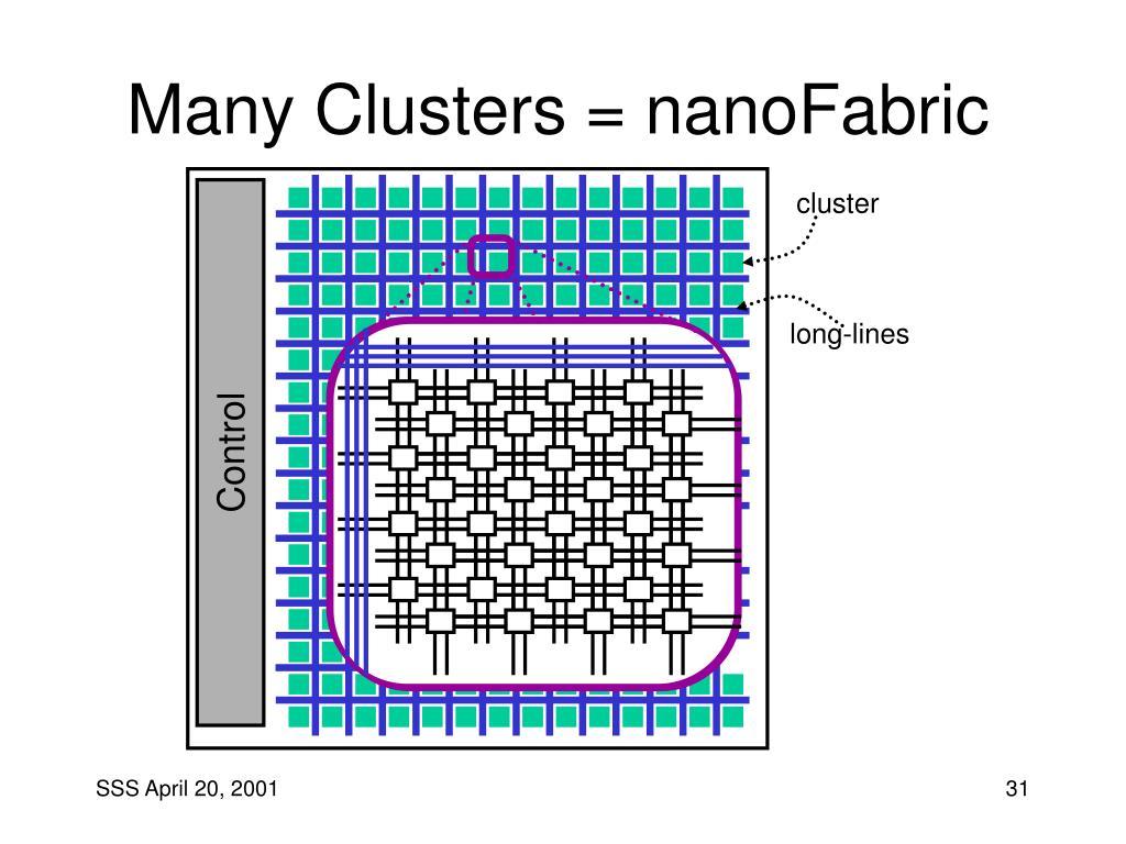 Many Clusters = nanoFabric
