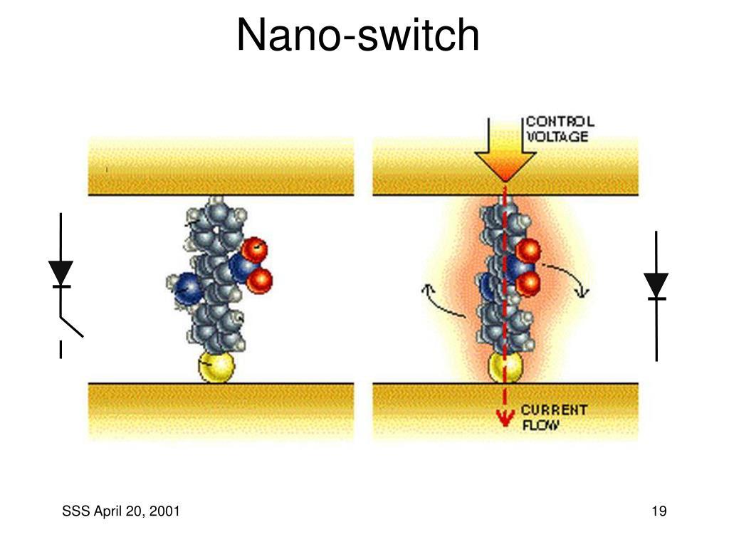Nano-switch