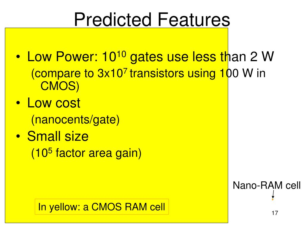 Predicted Features