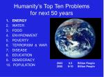 humanity s top ten problems for next 50 years