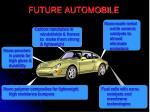 future automobile