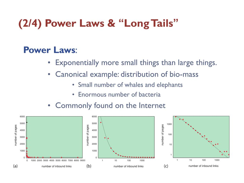 (2/4) Power Laws &