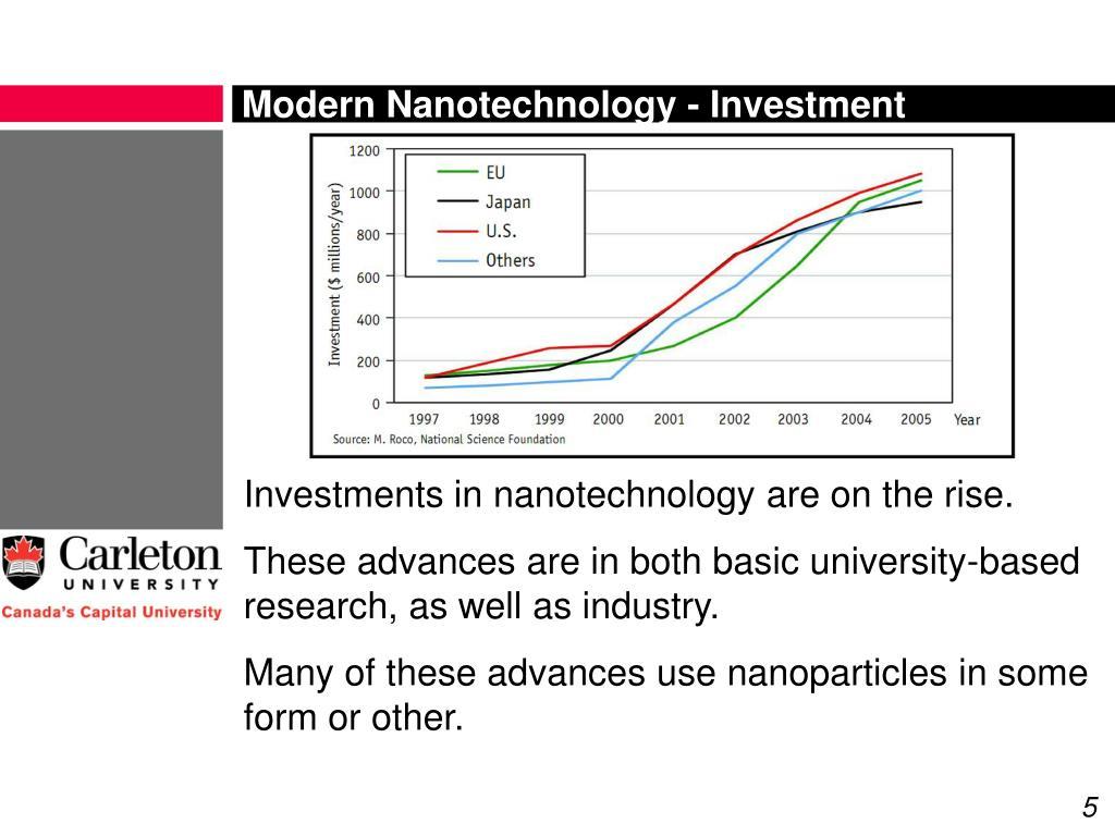 Modern Nanotechnology - Investment