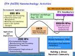 epa ncer nanotechnology activities
