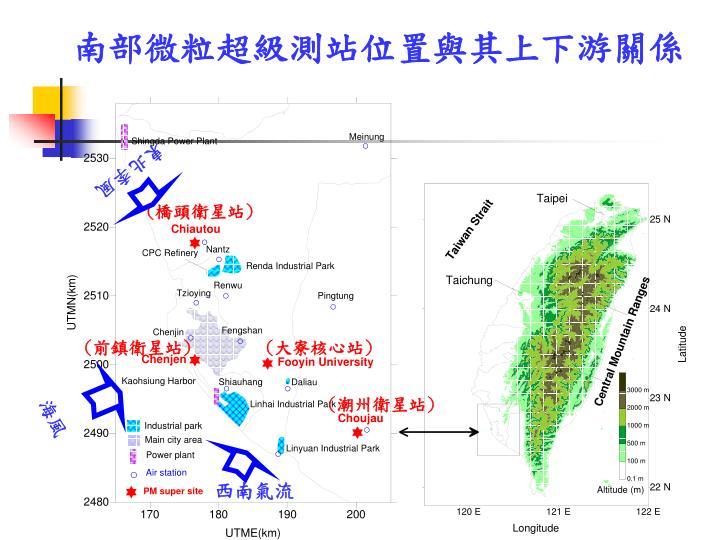 南部微粒超級測站位置與其上下游關係