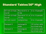 standard tables 30 high