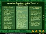 american reactions to the threat of nuclear war18
