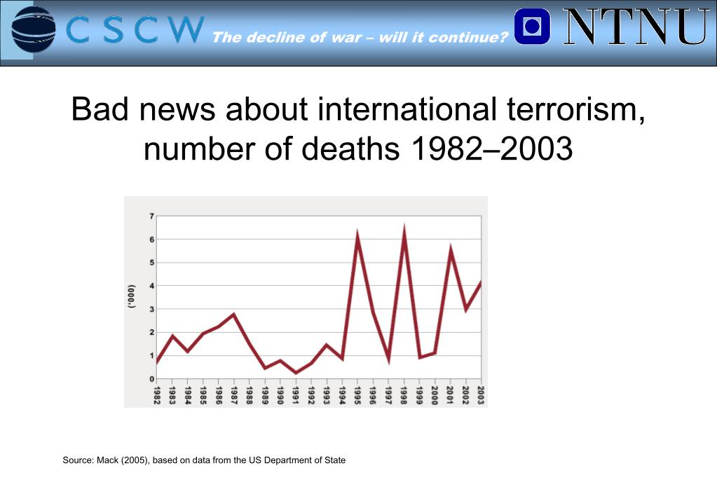 Bad news about international terrorism,