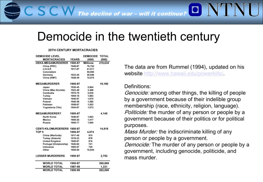 Democide in the twentieth century