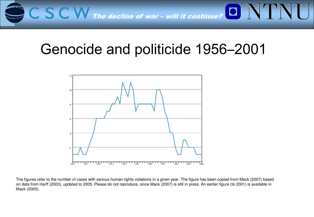 Genocide and politicide 1956–2001