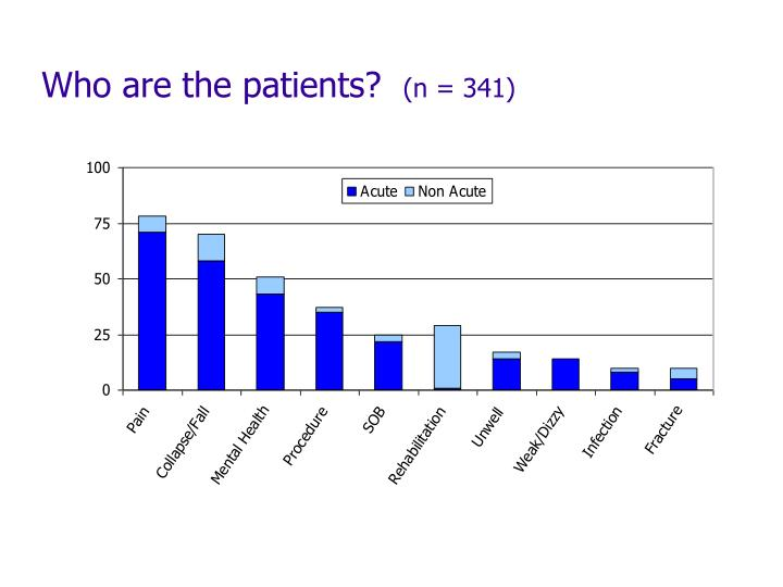 Who are the patients?