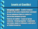 levels of conflict15