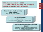 enpi allocations 2007 2013 11 2 bn enpi 0 8 bn on thematic programmes and hr instrument