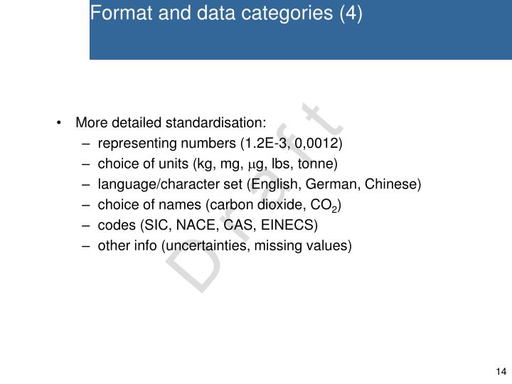 Format and data categories (4)