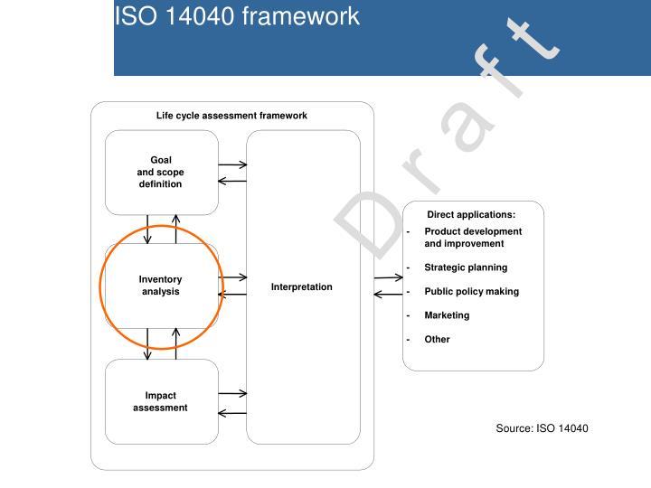 Iso 14040 framework