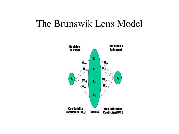 The Brunswik Lens Model