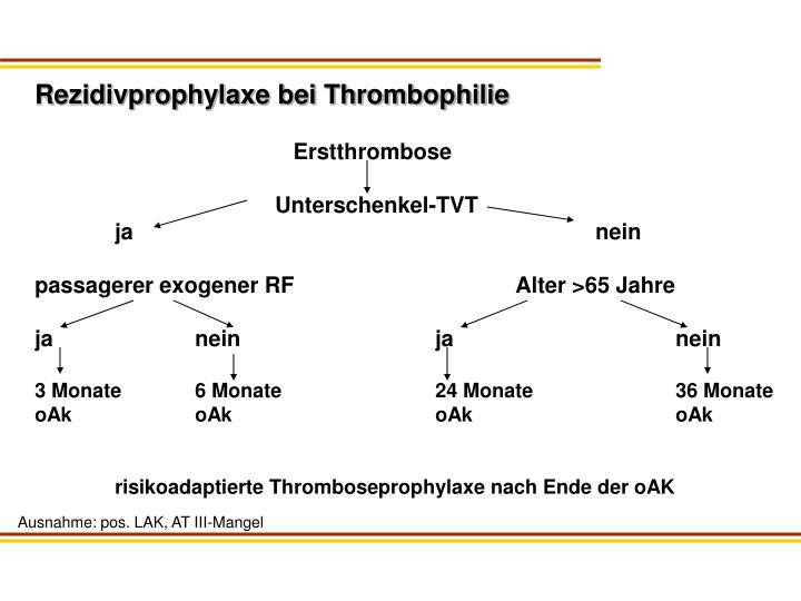 Rezidivprophylaxe bei Thrombophilie