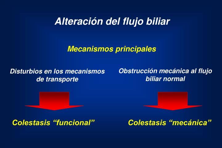 Alteración del flujo biliar