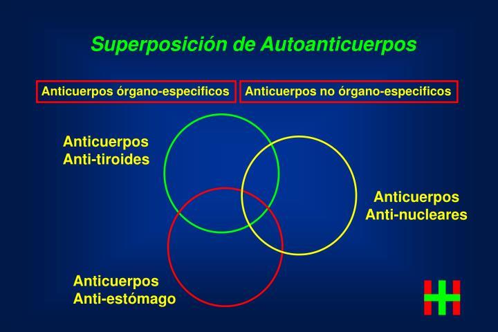 Superposición de Autoanticuerpos