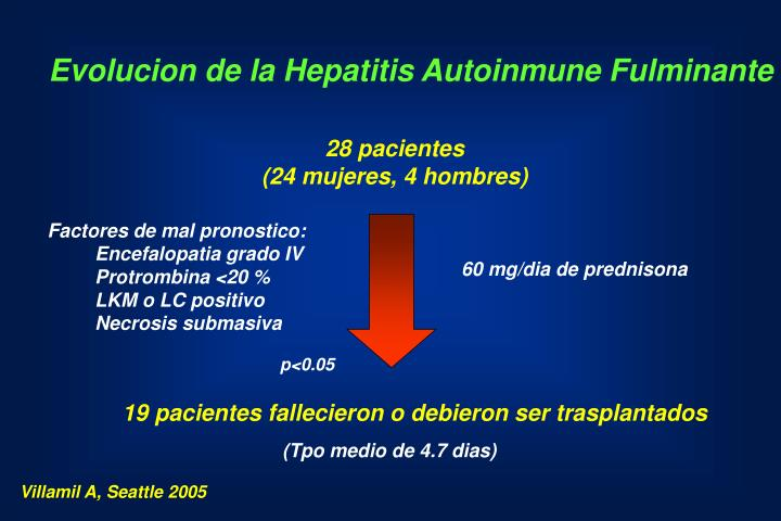 Evolucion de la Hepatitis Autoinmune Fulminante
