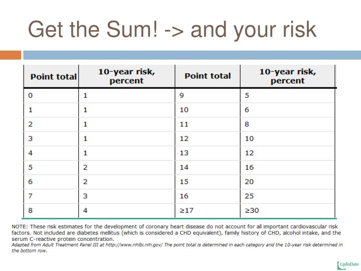 Get the Sum! -> and your risk