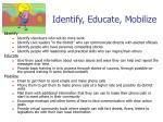identify educate mobilize