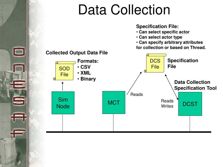 Data collection1