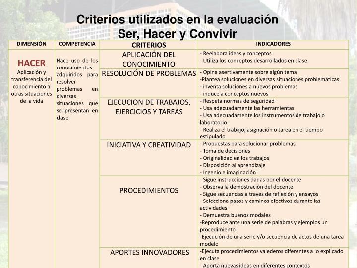 Criterios utilizados en la evaluación