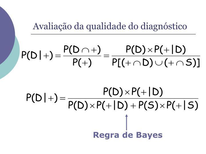 Regra de Bayes