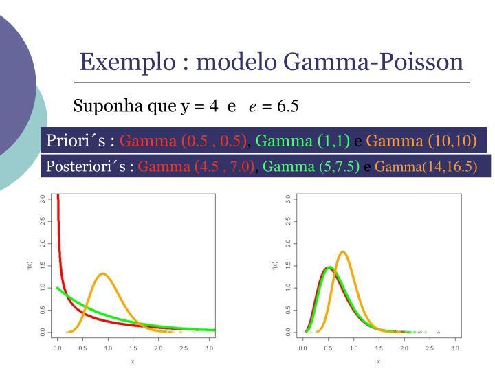 Exemplo : modelo Gamma-Poisson