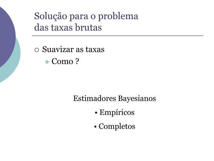 Solução para o problema