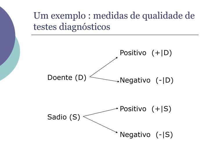 Positivo  (+|D)