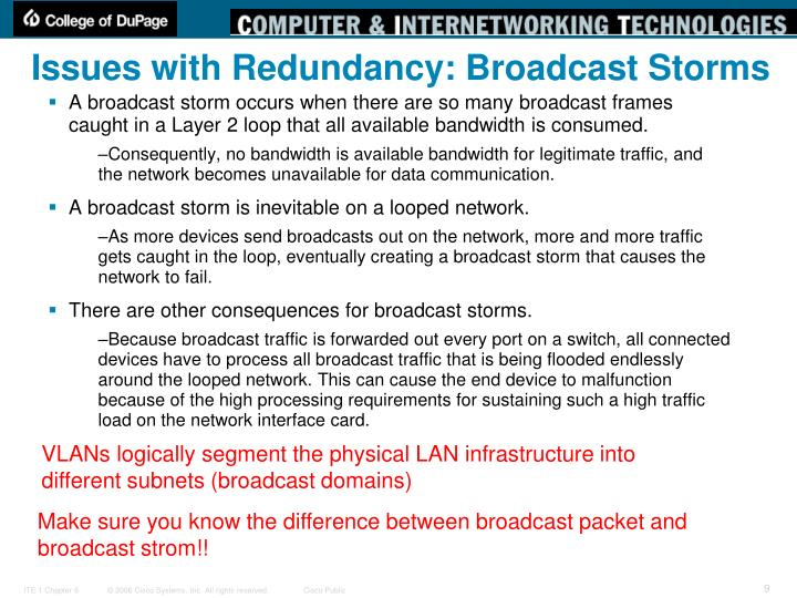 Issues with Redundancy: Broadcast Storms