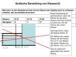 grafische darstellung von klassen 3