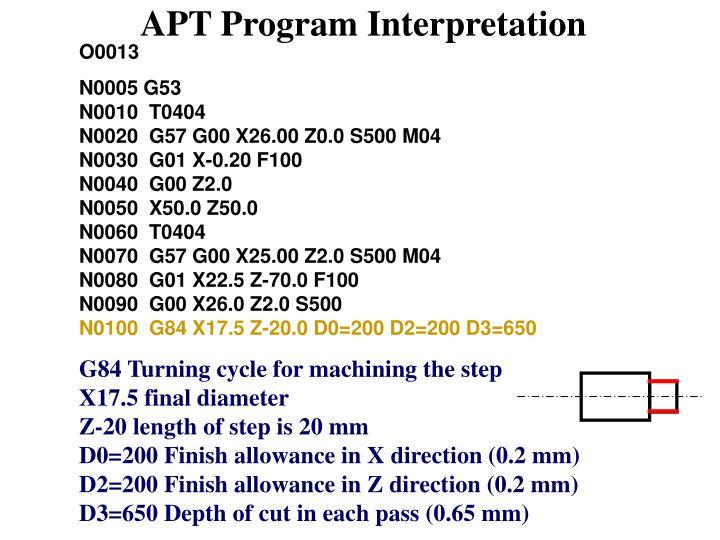 APT Program Interpretation