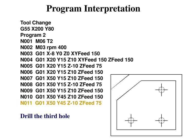 Program Interpretation