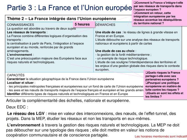 Comment la France s'intègre-t-elle par ses réseaux de transports dans l'espace européen?