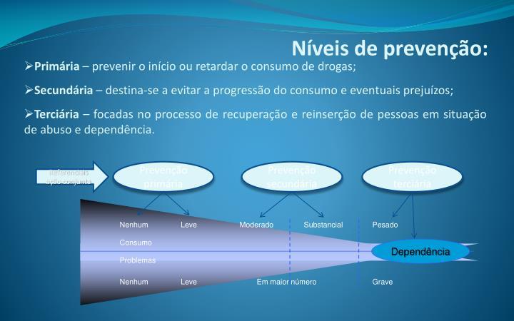 Níveis de prevenção: