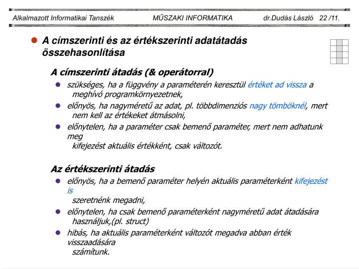 Alkalmazott Informatikai Tanszék                    MŰSZAKI INFORMATIKA                dr.Dudás László   22 /11.