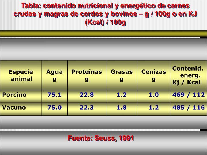 Tabla: contenido nutricional y energético de carnes crudas y magras de cerdos y bovinos – g / 100...