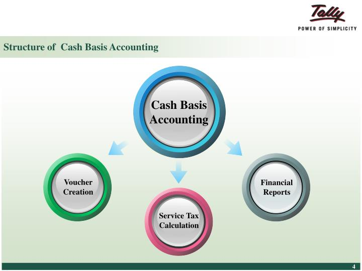 cash basis accounting Cash-basis accounting: expenses and revenues aren't carefully matched on a month-to-month basis expenses aren't recognized until the money is actually paid out, even if the expenses are incurred in previous months, and revenues earned in previous months aren't recognized until the cash is actually received.